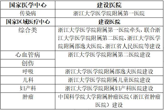 http://files.cn-healthcare.com/upload/20190923/70961569242323775.PNG